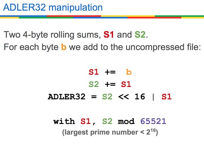 ADLER32 checksum.